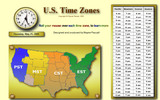 Time Zones of The United States